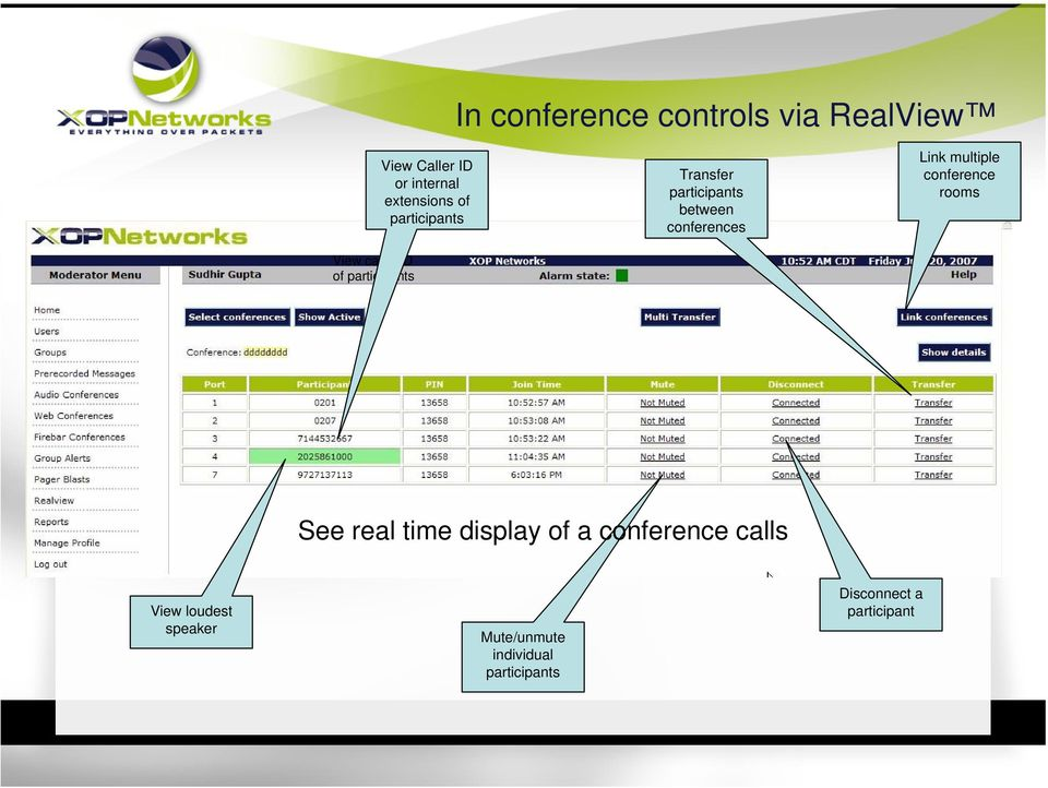 conferences Link multiple conference rooms See real time display of a
