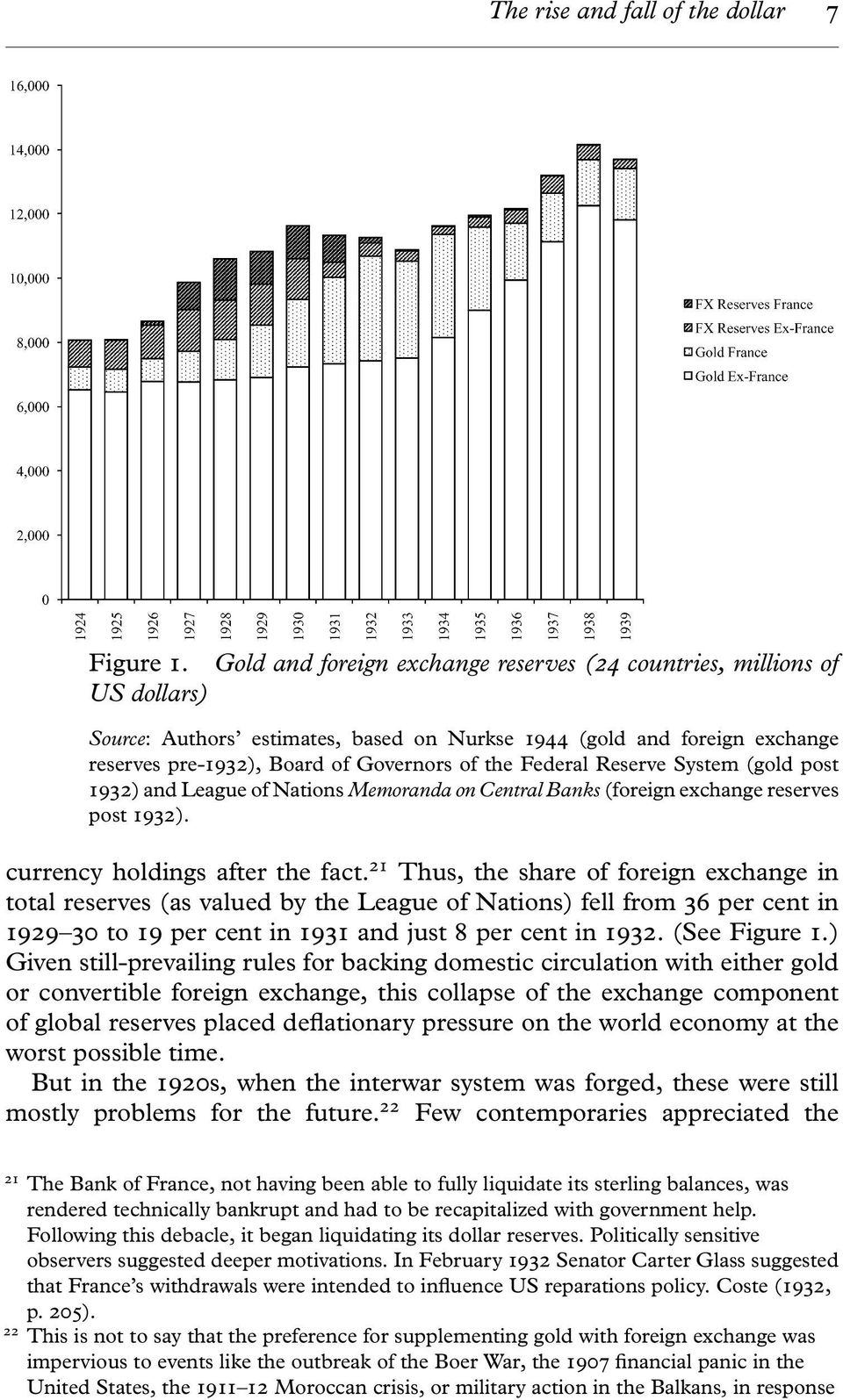 Federal Reserve System (gold post 1932) and League of Nations Memoranda on Central Banks (foreign exchange reserves post 1932). currency holdings after the fact.