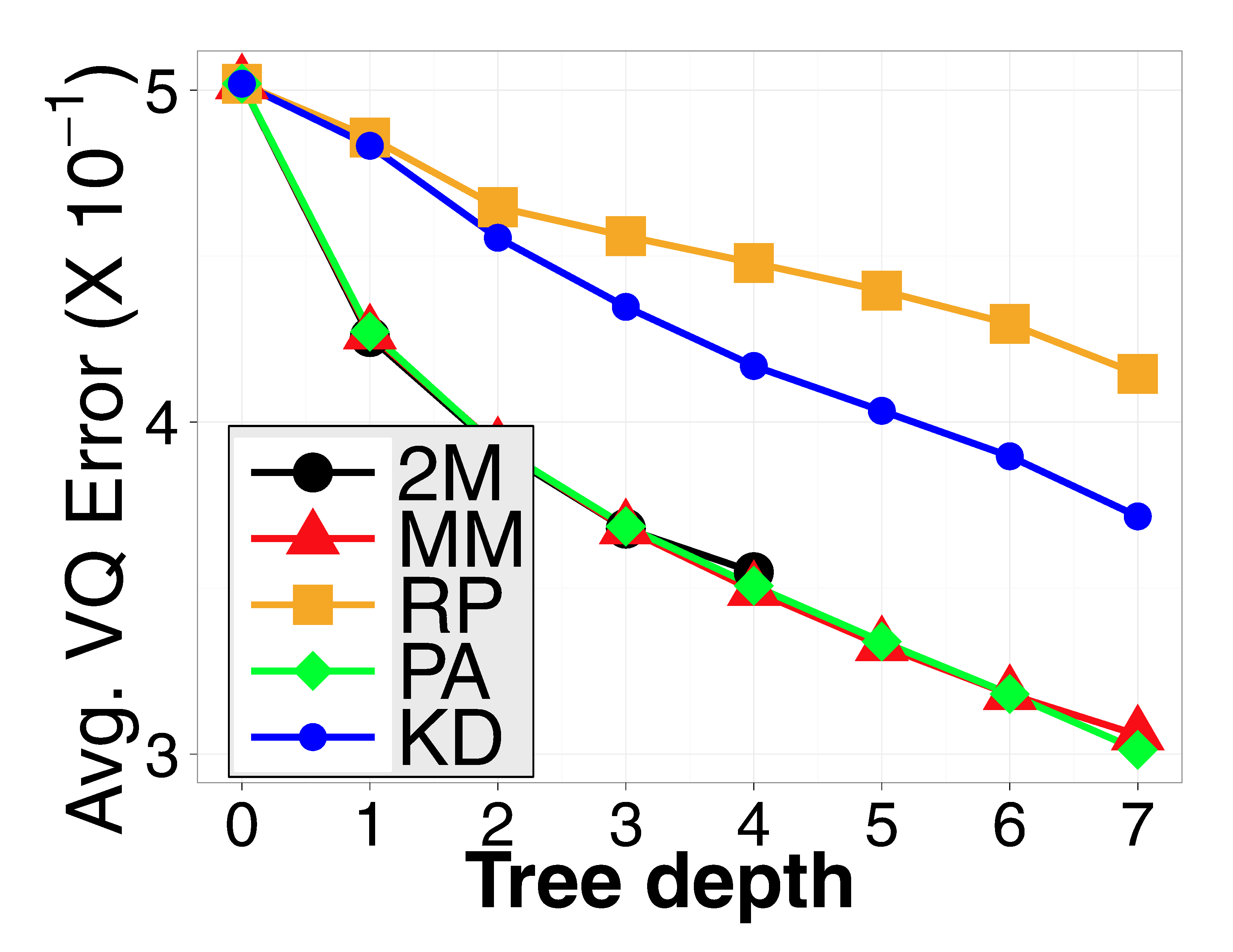 Since µ p > 0 and µ n 0, µ p + µ n ( µ p µ n ). Hence (1 + ω)( µ p µ n ) 2 2 m i ξ i. For an unsupervised split, the data is always separable since there is no misclassification.