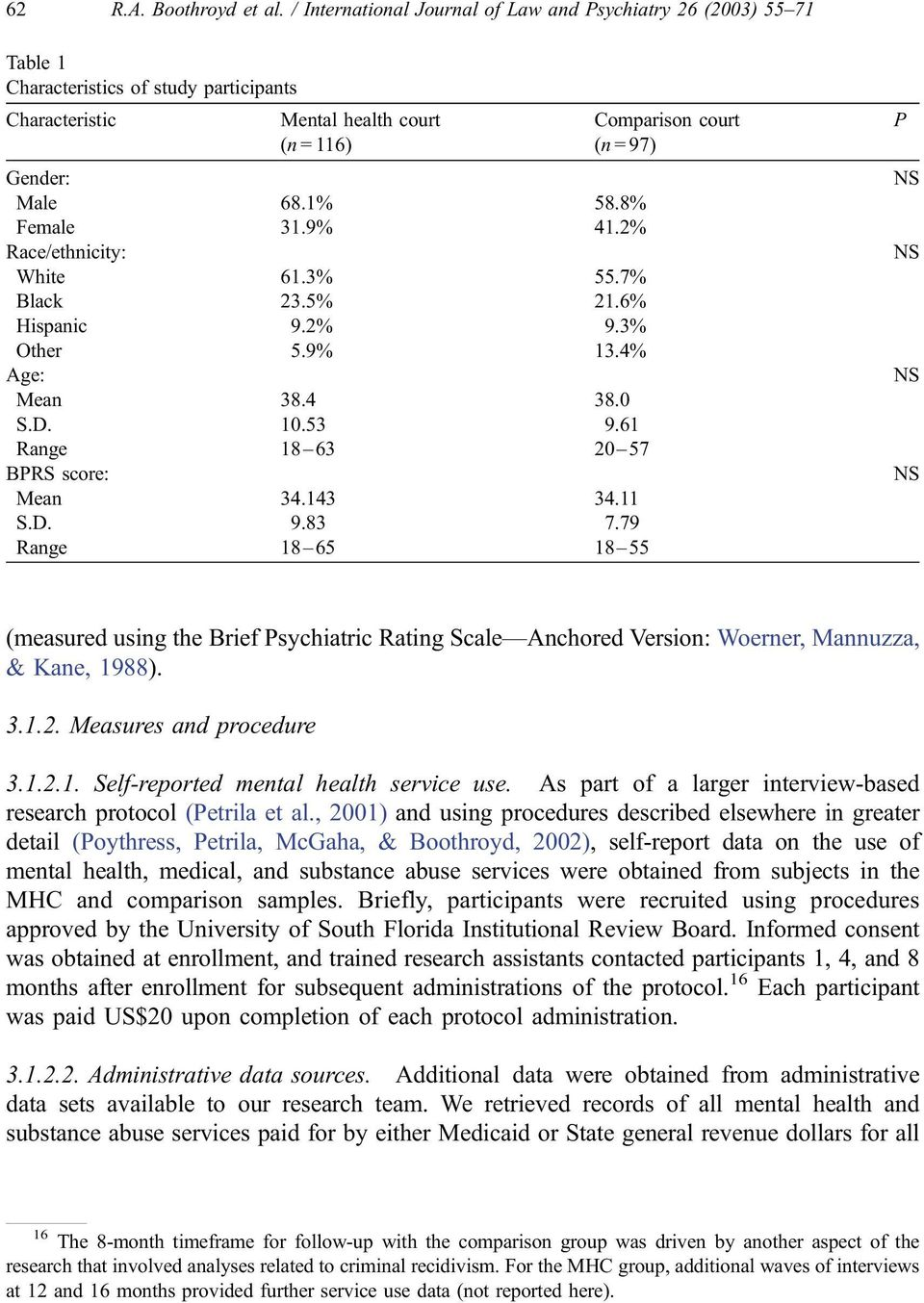 79 Range 18 65 18 55 Comparison court (n = 97) P NS NS NS NS (measured using the Brief Psychiatric Rating Scale Anchored Version: Woerner, Mannuzza, & Kane, 1988). 3.1.2. Measures and procedure 3.1.2.1. Self-reported mental health service use.