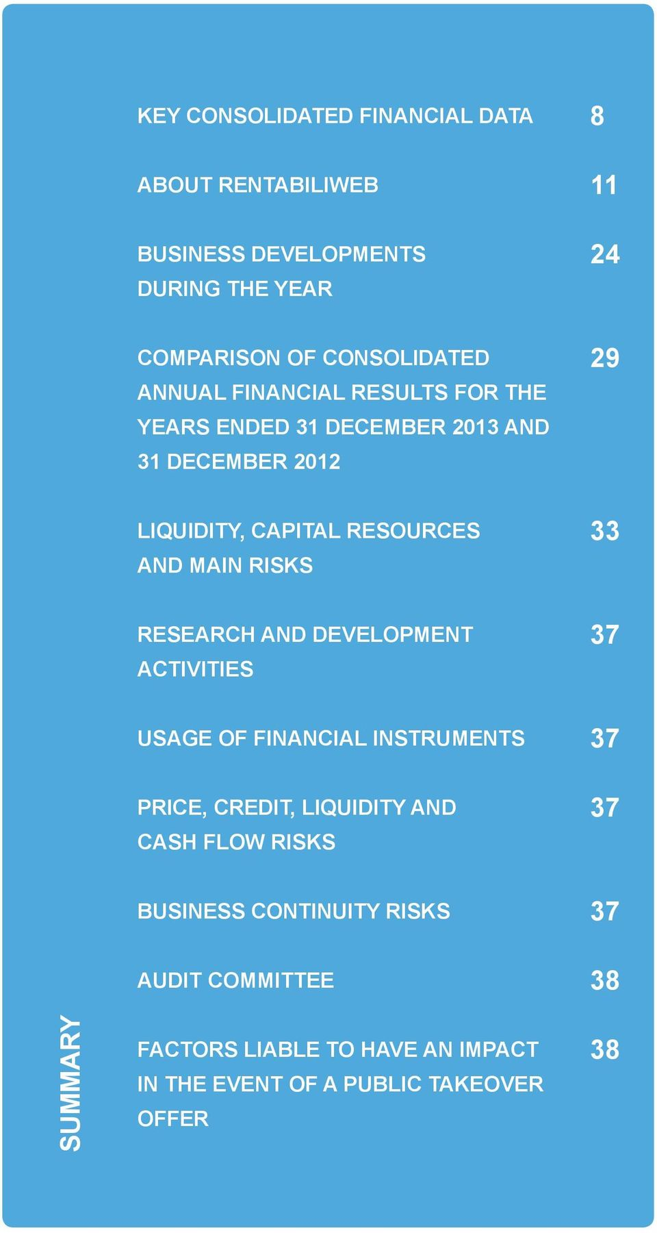 RISKS 33 RESEARCH AND DEVELOPMENT ACTIVITIES 37 USAGE OF FINANCIAL INSTRUMENTS 37 PRICE, CREDIT, LIQUIDITY AND CASH FLOW RISKS