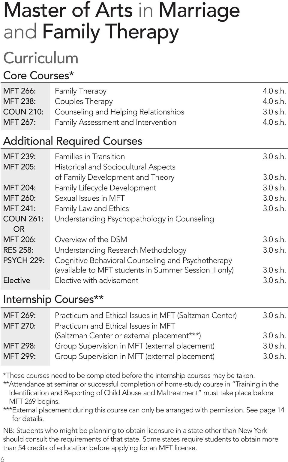 0 s.h. MFT 260: Sexual Issues in MFT 3.0 s.h. MFT 241: Family Law and Ethics 3.0 s.h. COUN 261: Understanding Psychopathology in Counseling OR MFT 206: Overview of the DSM 3.0 s.h. RES 258: Understanding Research Methodology 3.