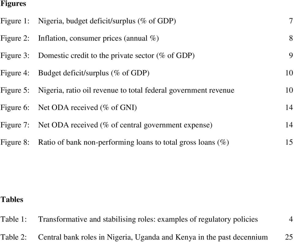 received (% of GNI) 14 Figure 7: Net ODA received (% of central government expense) 14 Figure 8: Ratio of bank non-performing loans to total gross loans (%) 15