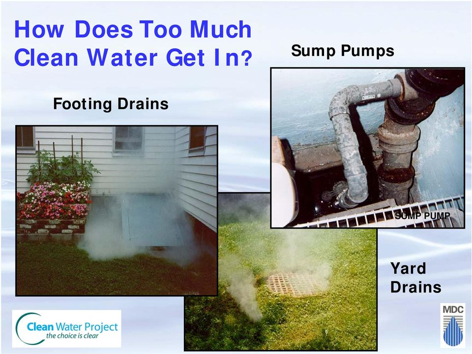 Sump Pumps Footing