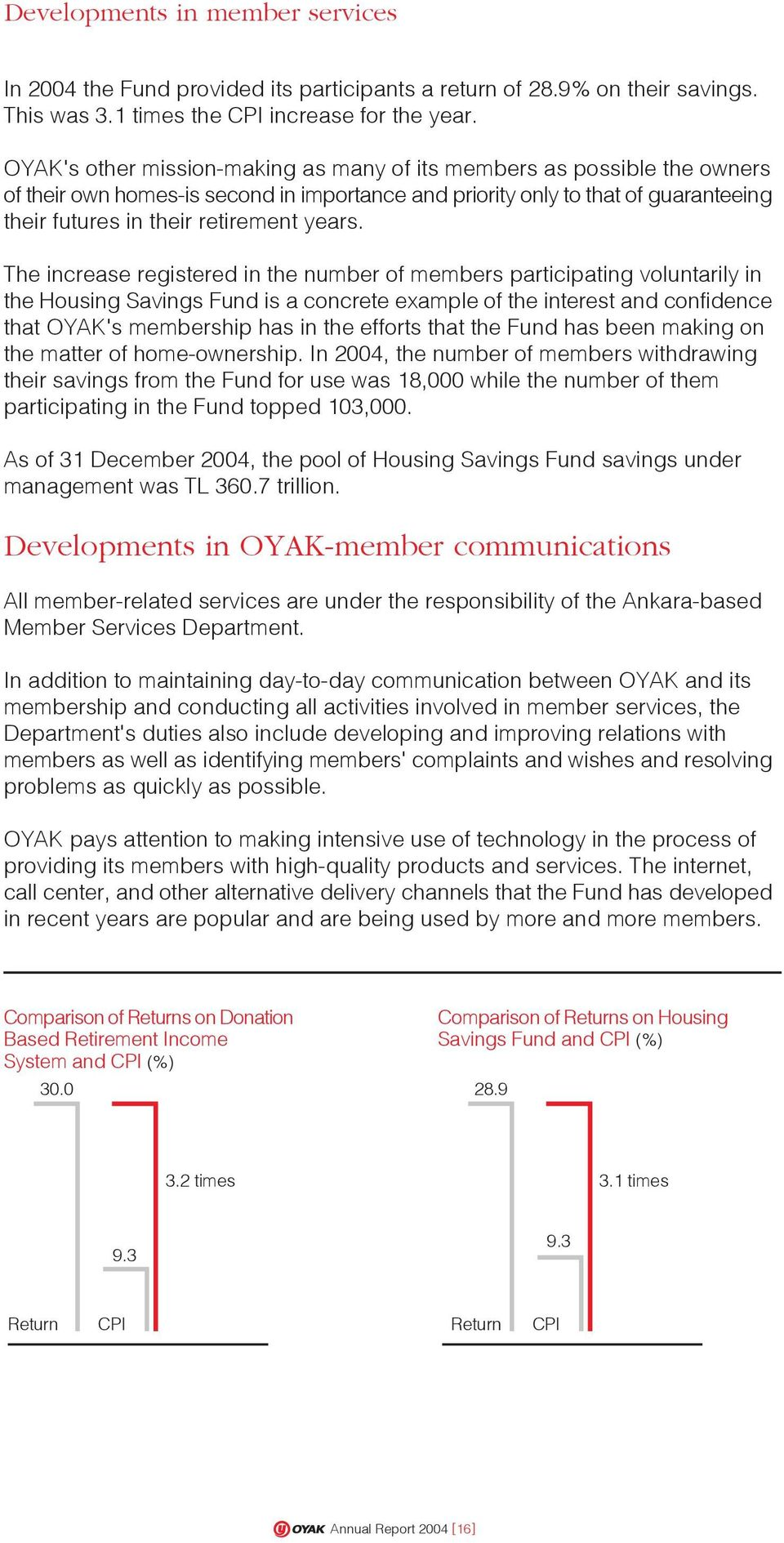The increase registered in the number of members participating voluntarily in the Housing Savings Fund is a concrete example of the interest and confidence that OYAK's membership has in the efforts