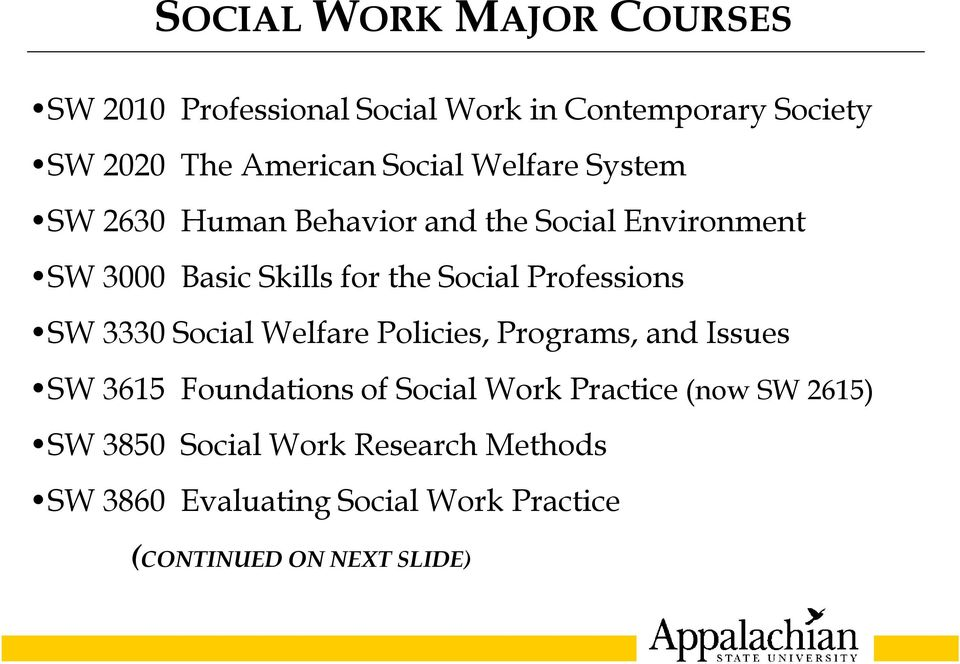 Professions SW 3330 Social Welfare Policies, Programs, and Issues SW 3615 Foundations of Social Work Practice