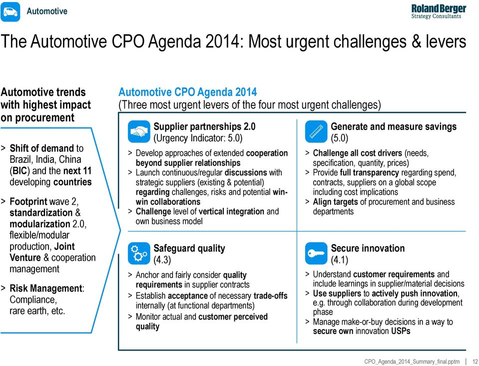 Automotive CPO Agenda 2014 (Three most urgent levers of the four most urgent challenges) Supplier partnerships 2.0 (Urgency Indicator: 5.