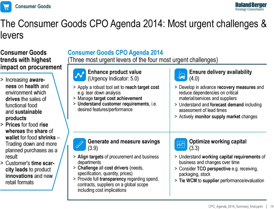 scarcity leads to product innovations and new retail formats Consumer Goods CPO Agenda 2014 (Three most urgent levers of the four most urgent challenges) Enhance product value (Urgency Indicator: 5.