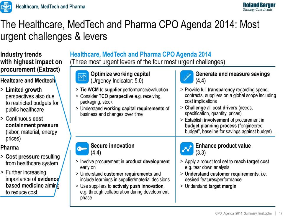 healthcare system > Further increasing importance of evidence based medicine aiming to reduce cost Healthcare, MedTech and Pharma CPO Agenda 2014 (Three most urgent levers of the four most urgent