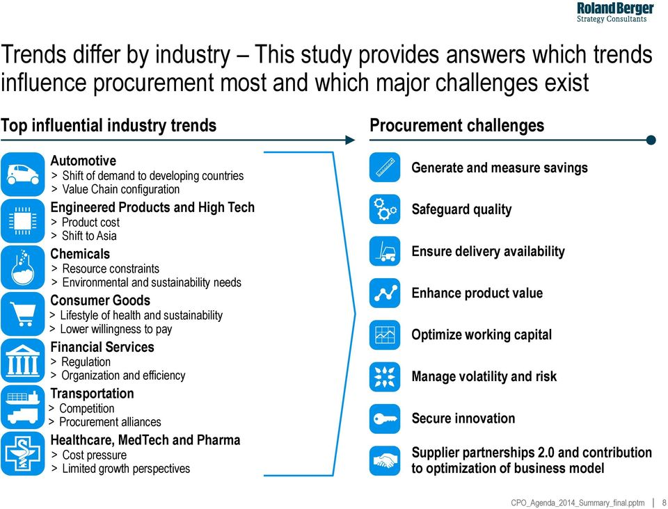Goods > Lifestyle of health and sustainability > Lower willingness to pay Financial Services > Regulation > Organization and efficiency Transportation > Competition > Procurement alliances