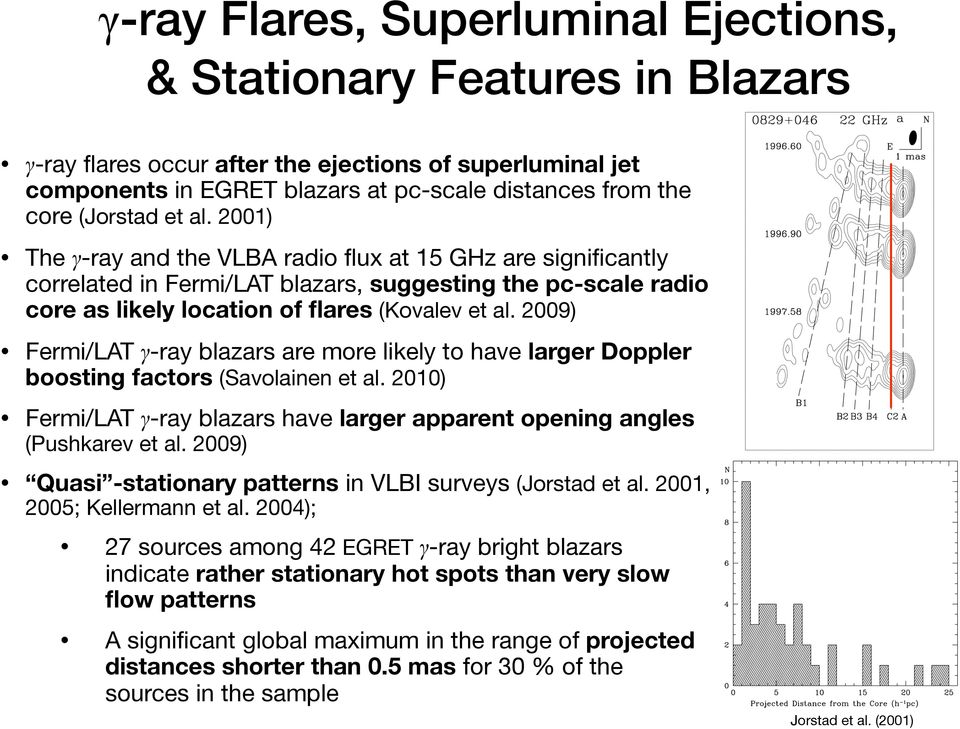 2009) Fermi/LAT γ-ray blazars are more likely to have larger Doppler boosting factors (Savolainen et al. 2010) Fermi/LAT γ-ray blazars have larger apparent opening angles (Pushkarev et al.