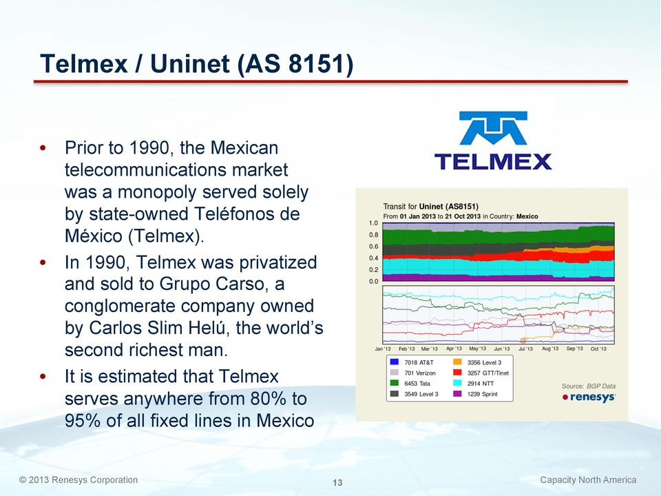 In 1990, Telmex was privatized and sold to Grupo Carso, a conglomerate company owned by Carlos