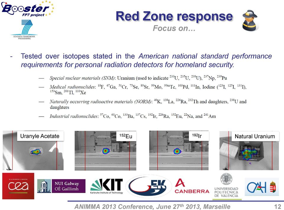 radiation detectors for homeland security.