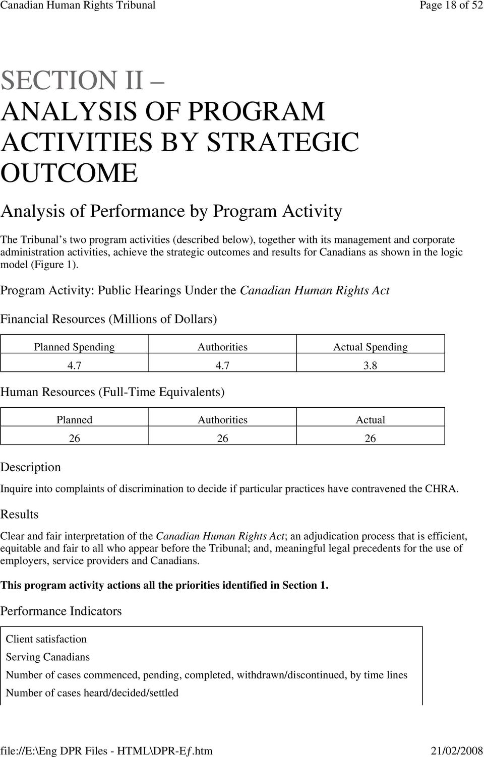 Program Activity: Public Hearings Under the Canadian Human Rights Act Financial Resources (Millions of Dollars) Human Resources (Full-Time Equivalents) Description Inquire into complaints of