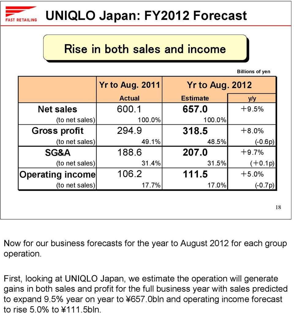 7p) 18 Now for our business forecasts for the year to August 2012 for each group operation.