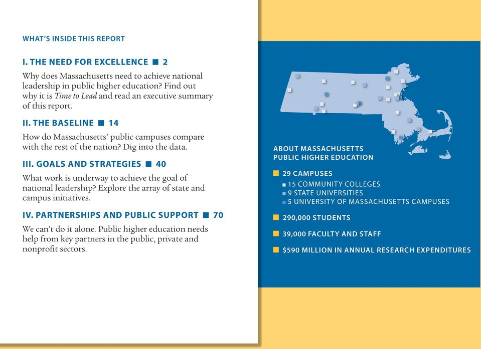 GOALS AND STRATEGIES 40 What work is underway to achieve the goal of national leadership? Explore the array of state and campus initiatives. IV.
