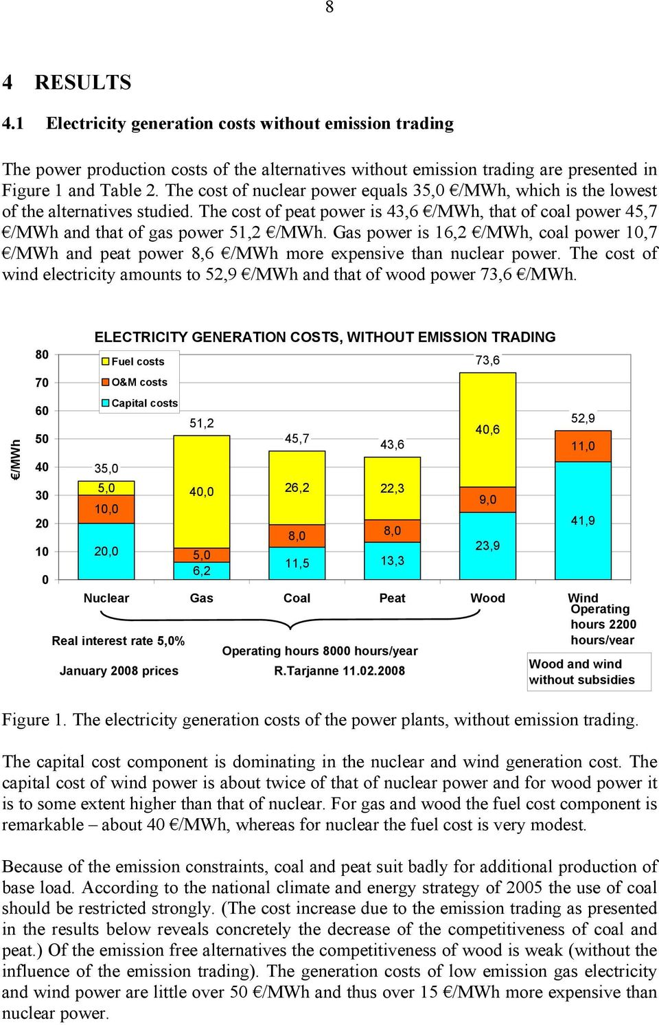 Gas power is 16,2 /MWh, coal power 1,7 /MWh and peat power 8,6 /MWh more expensive than nuclear power. The cost of wind electricity amounts to 52,9 /MWh and that of wood power 73,6 /MWh.