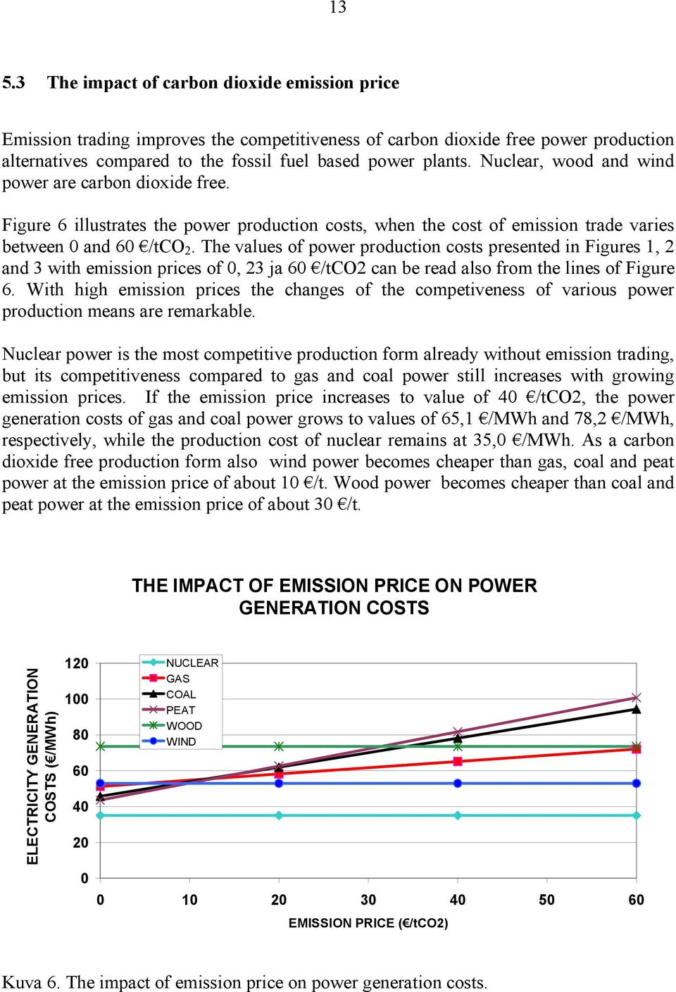 The values of power production costs presented in Figures 1, 2 and 3 with emission prices of, 23 ja 6 /tco2 can be read also from the lines of Figure 6.
