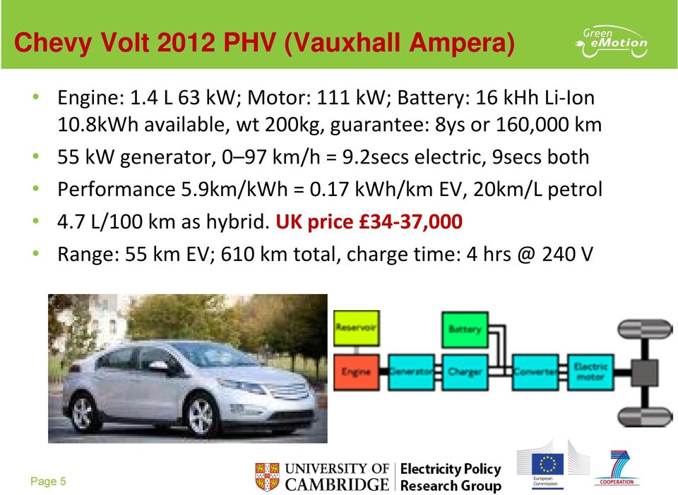 2secs electric, 9secs both Performance 5.9km/kWh = 0.17 kwh/km EV, 20km/L petrol 4.7 L/100 km as hybrid.