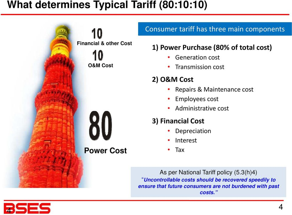 cost Employees cost Administrative cost 3) Financial Cost Depreciation Interest Tax As per National Tariff policy (5.