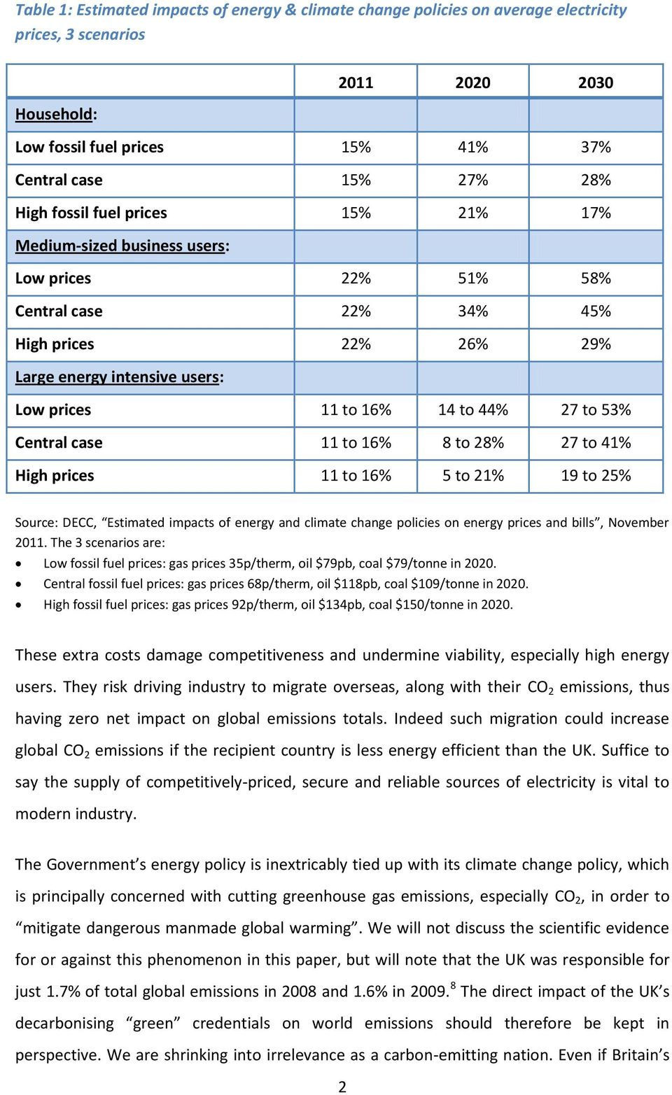 53% Central case 11 to 16% 8 to 28% 27 to 41% High prices 11 to 16% 5 to 21% 19 to 25% Source: DECC, Estimated impacts of energy and climate change policies on energy prices and bills, November 2011.