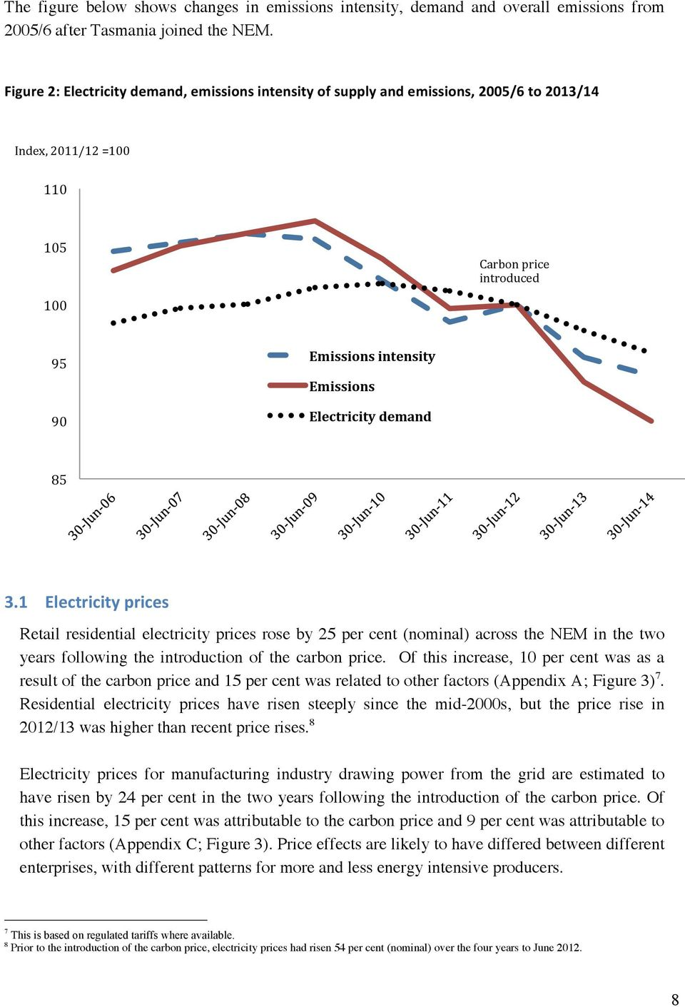 demand 85 3.1 Electricity prices Retail residential electricity prices rose by 25 per cent (nominal) across the NEM in the two years following the introduction of the carbon price.
