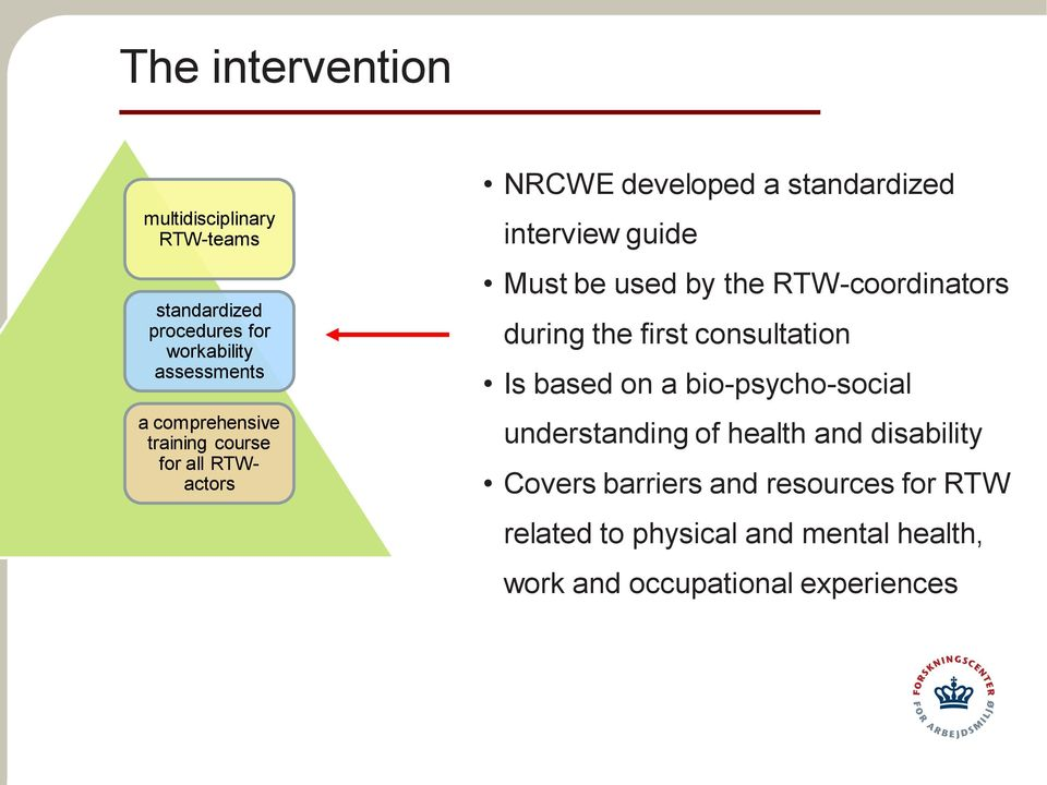 the RTW-coordinators during the first consultation Is based on a bio-psycho-social understanding of health and