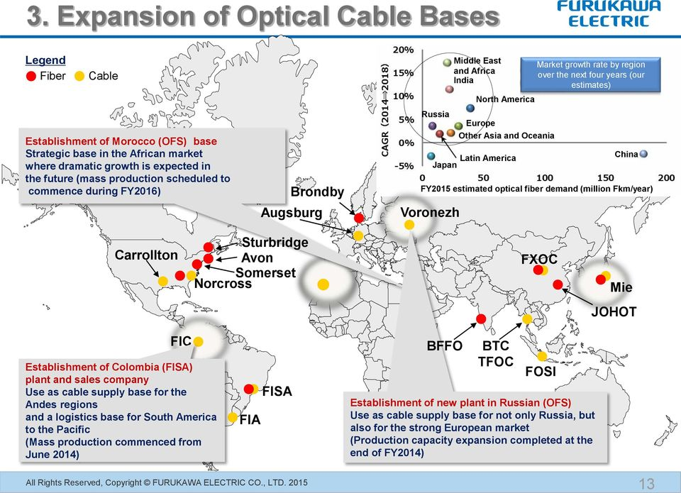 the next four years (our estimates) China FY2015 estimated optical fiber demand (million Fkm/year) Carrollton Sturbridge Avon Somerset Norcross FXOC Mie JOHOT FIC Establishment of Colombia (FISA)