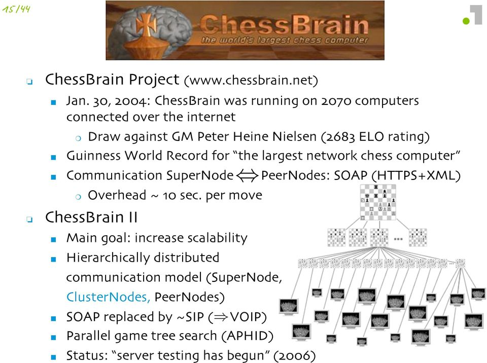 "Communication SuperNode PeerNodes: SOAP,HTTPS6XML+"" #! Overhead / '& sec$ per move""!! ChessBrain II"" ""! Main goal: increase scalability "" ""!"