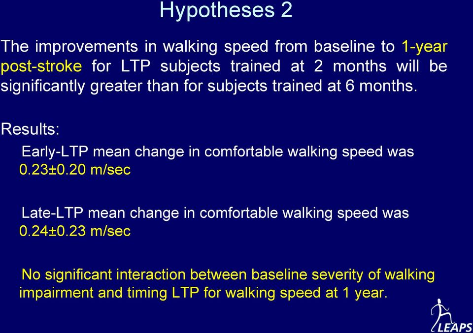 Results: Early-LTP mean change in comfortable walking speed was 0.23±0.