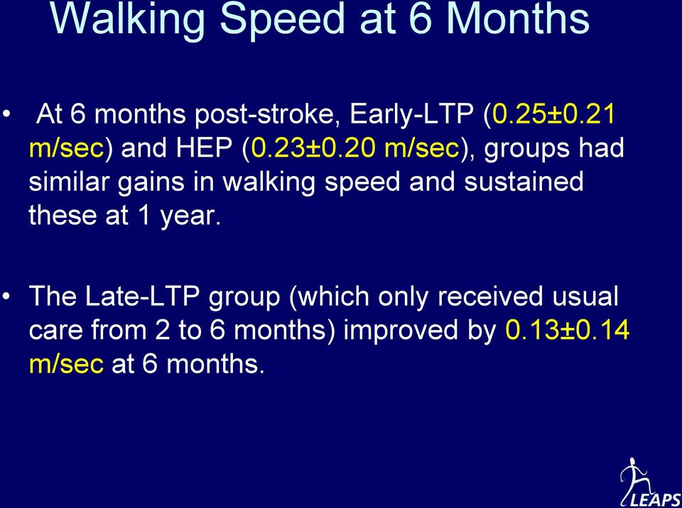 20 m/sec), groups had similar gains in walking speed and sustained these