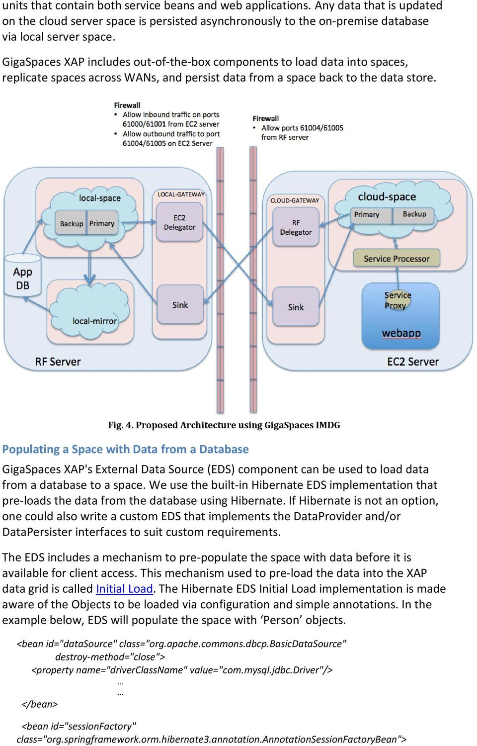Proposed Architecture using GigaSpaces IMDG Populating a Space with Data from a Database GigaSpaces XAP's External Data Source (EDS) component can be used to load data from a database to a space.