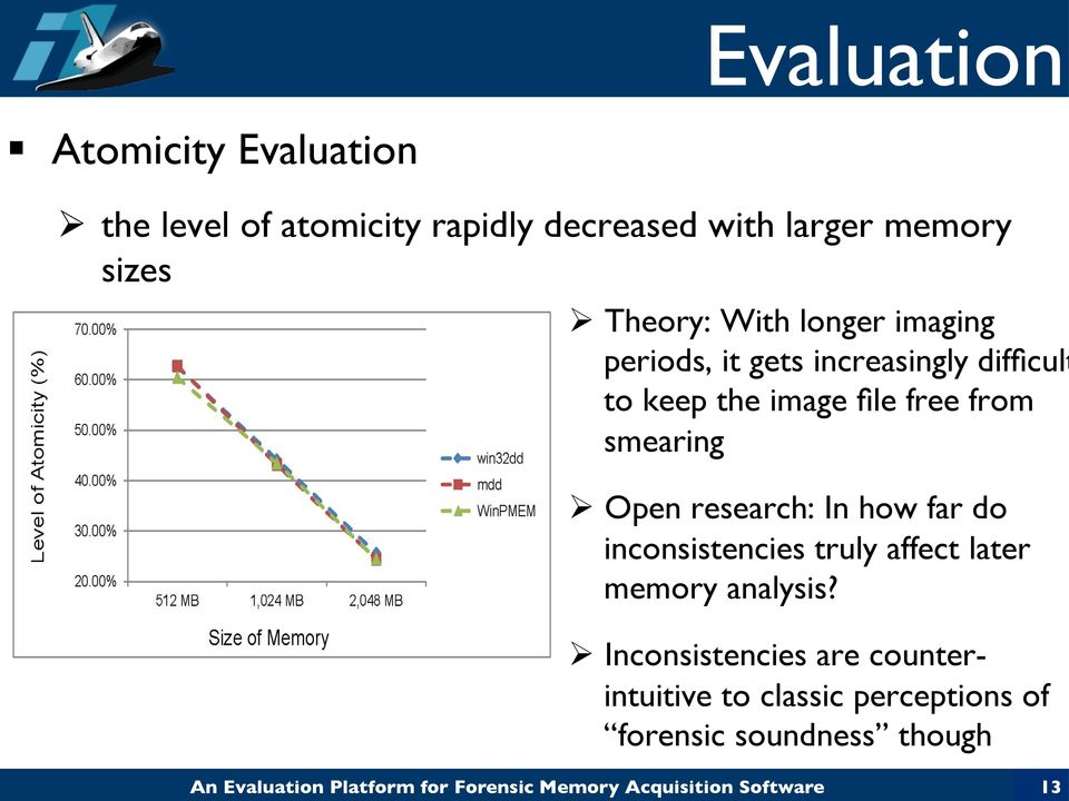 file free from smearing Ø Open research: In how far do inconsistencies truly affect later memory