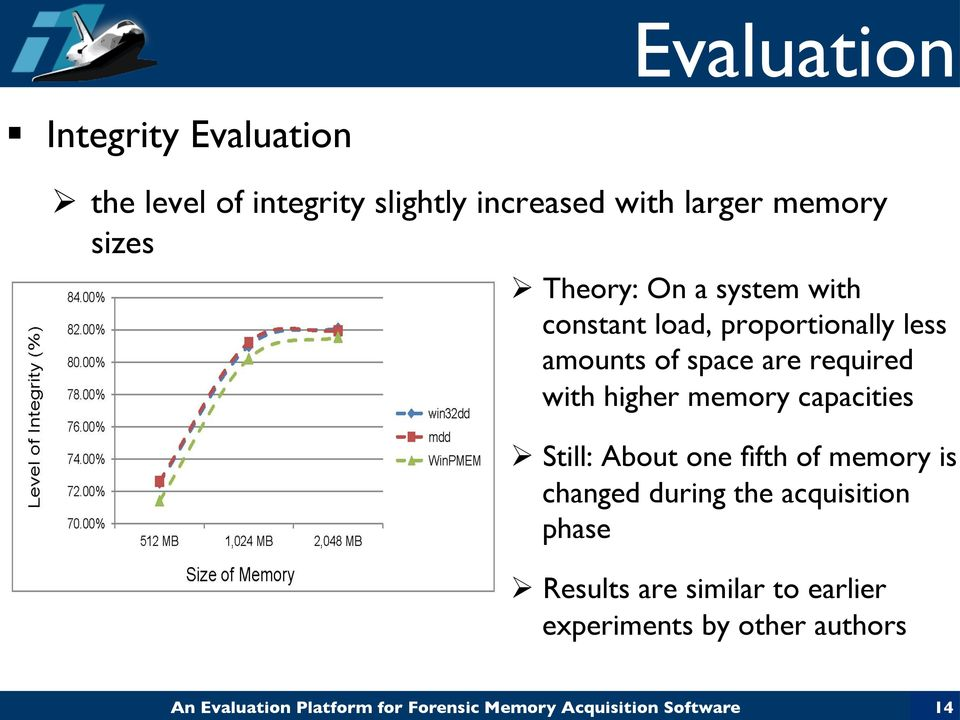 space are required with higher memory capacities Ø Still: About one fifth of memory is