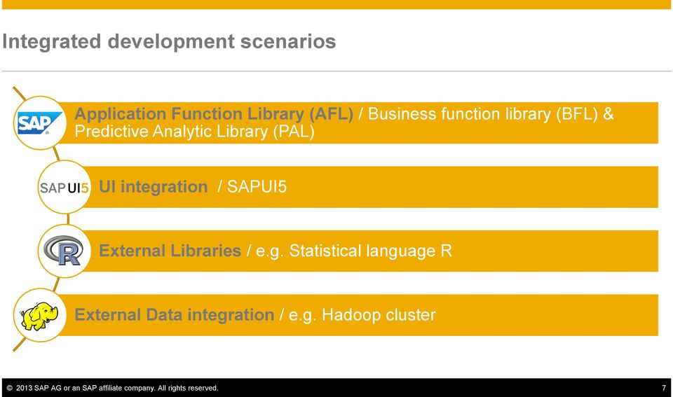 SAPUI5 External Libraries / e.g.