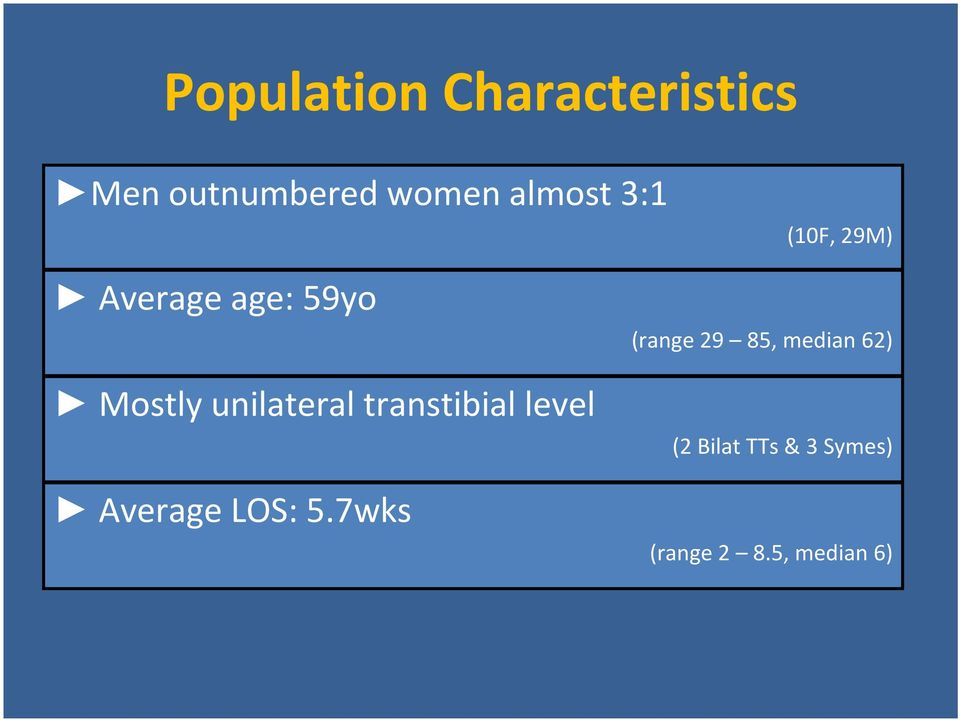unilateral transtibial level Average LOS: 5.