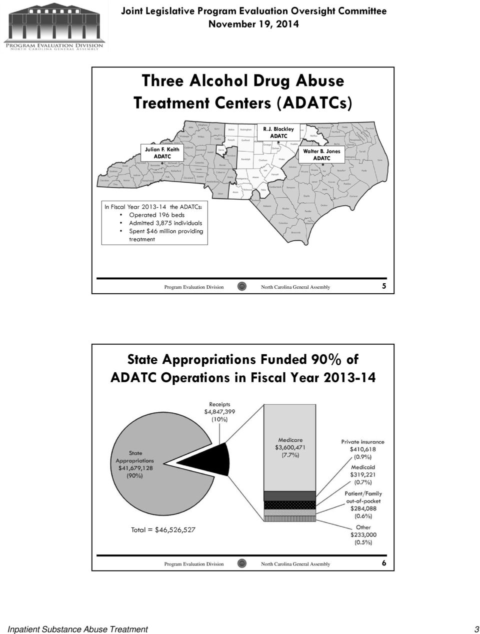 Jones ADATC In Fiscal Year 2013-14 the ADATCs: Operated 196 beds Admitted 3,875 individuals