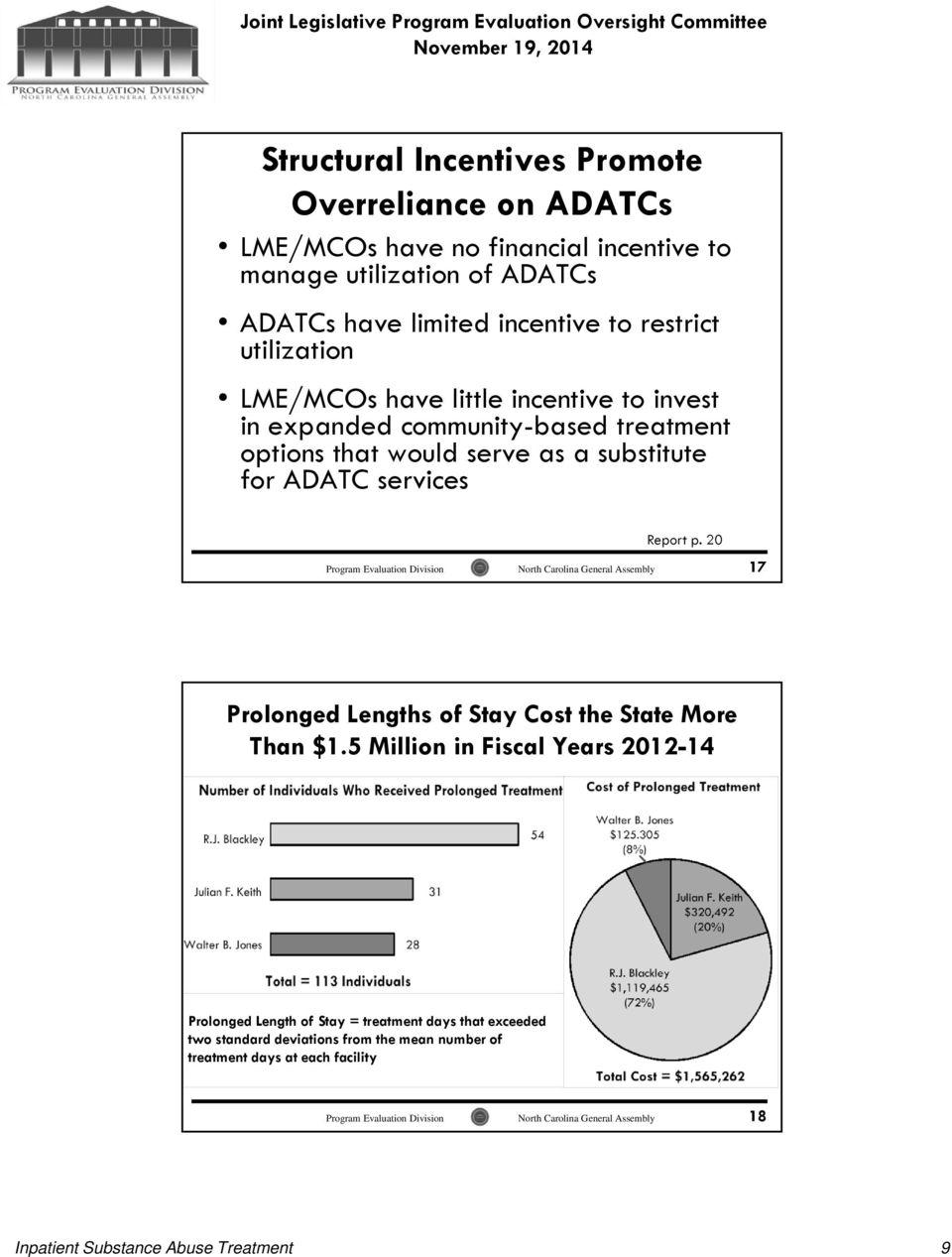 substitute for ADATC services Report p. 20 17 Prolonged Lengths of Stay Cost the State More Than $1.