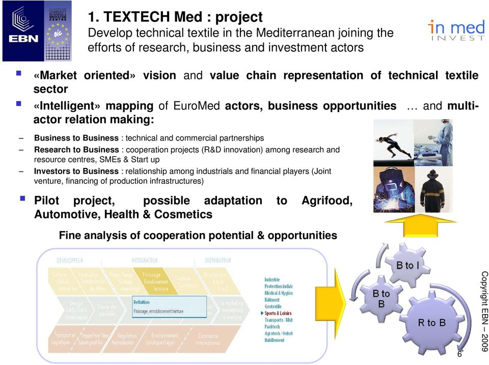 partnerships Research to Business : cooperation projects (R&D innovation) among research and resource centres, SMEs & Start up Investors to Business : relationship among industrials and