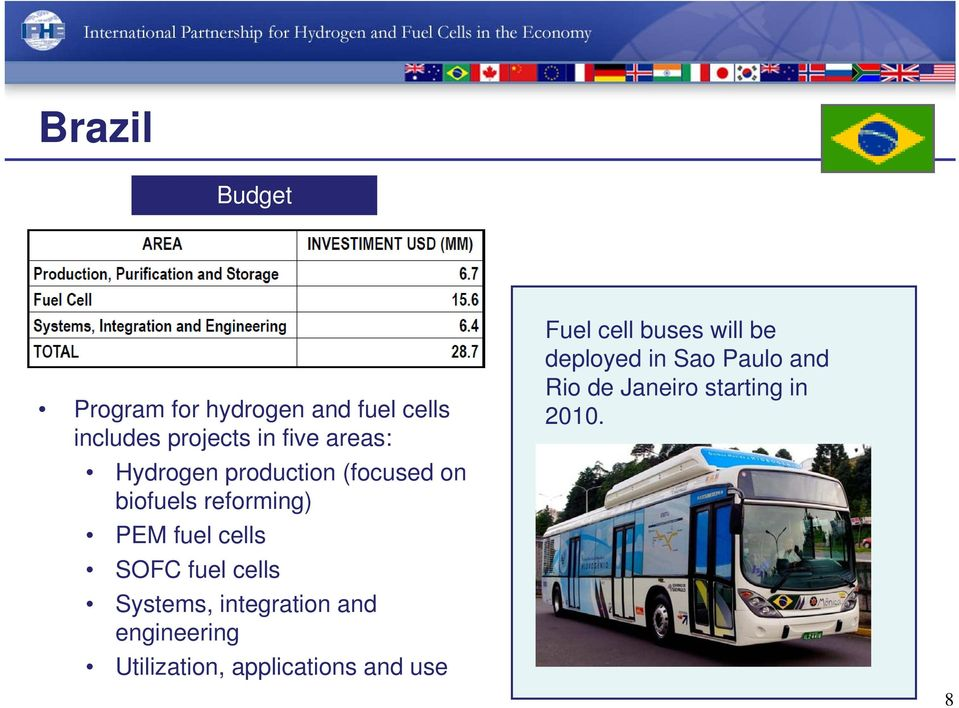 fuel cells Systems, integration and engineering Utilization, applications and