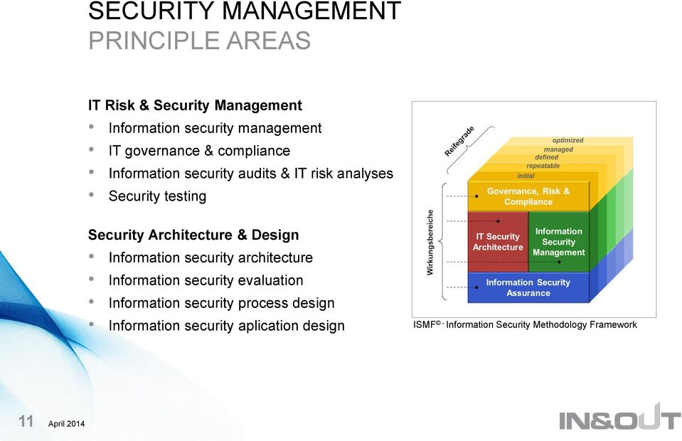 Architecture & Design Information security architecture Information security evaluation Information