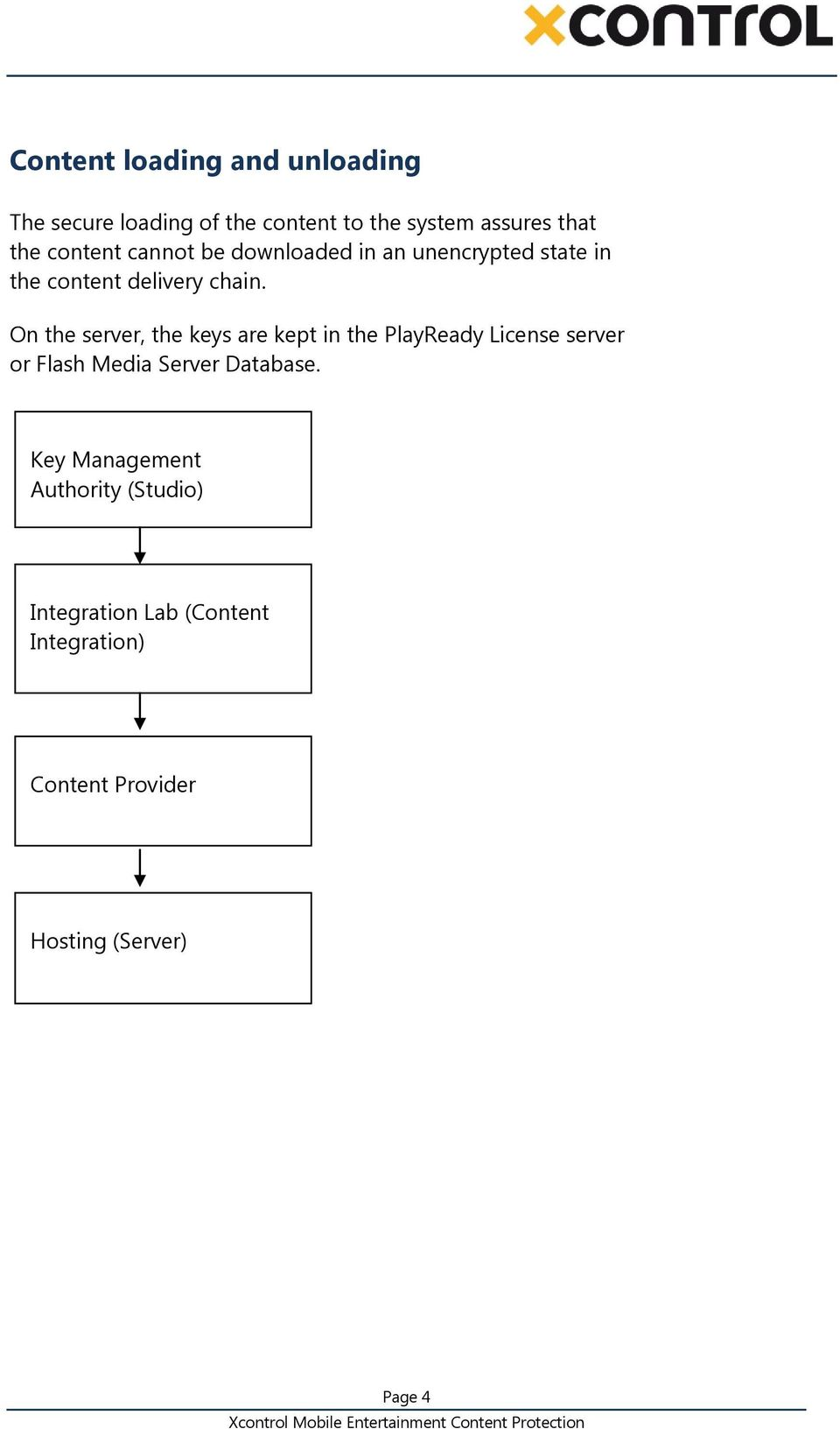 On the server, the keys are kept in the PlayReady License server or Flash Media Server Database.