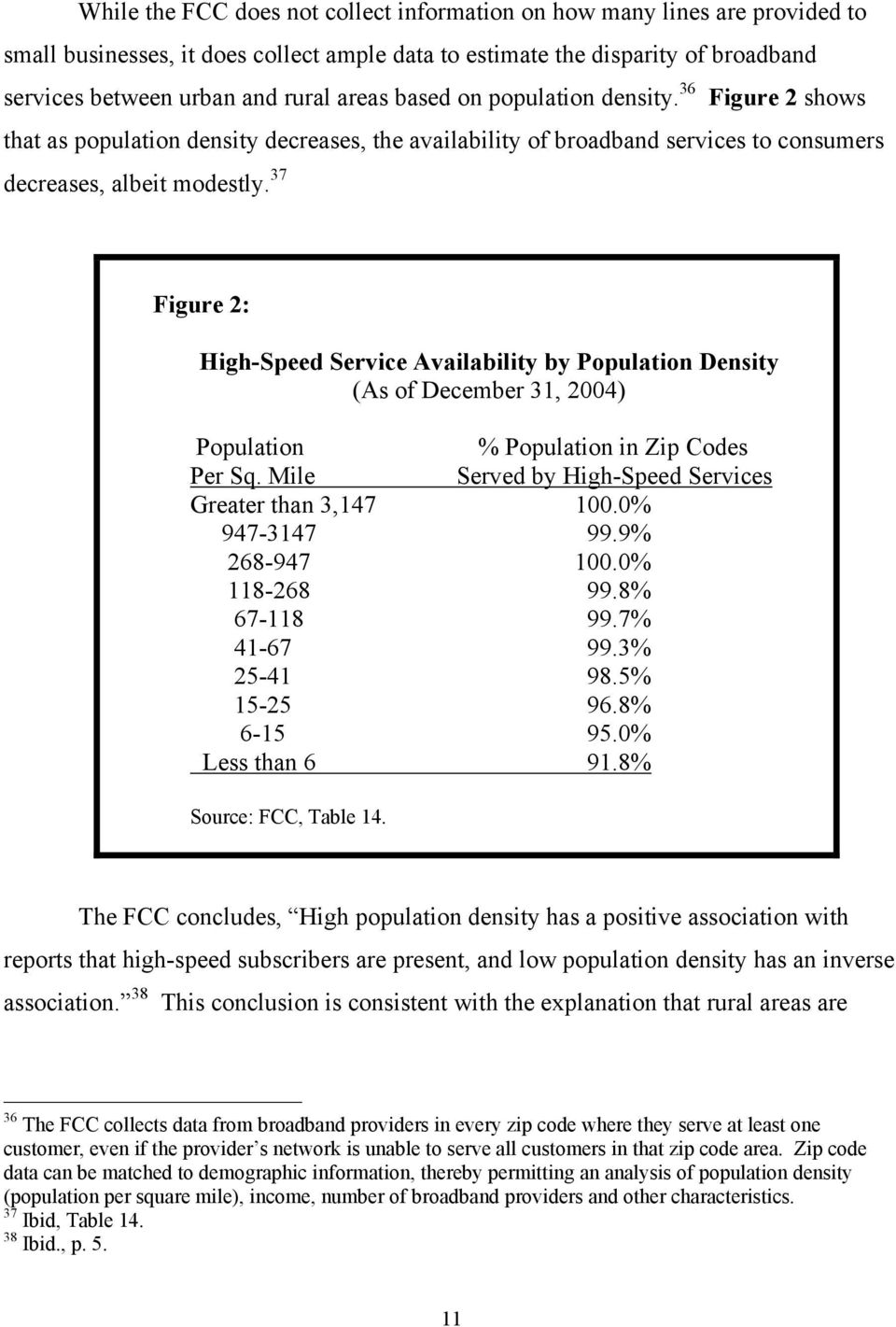 37 Figure 2: High-Speed Service Availability by Population Density (As of December 31, 2004) Population % Population in Zip Codes Per Sq. Mile Served by High-Speed Services Greater than 3,147 100.