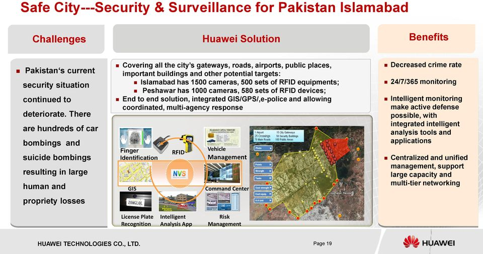 potential targets: Islamabad has 1500 cameras, 500 sets of RFID equipments; Peshawar has 1000 cameras, 580 sets of RFID devices; End to end solution, integrated GIS/GPS/,e-police and allowing