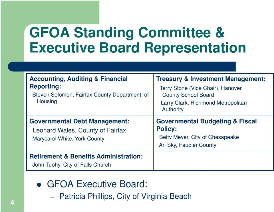 (Vice Chair), Hanover County School Board Larry Clark, Richmond Metropolitan Authority Governmental Budgeting & Fiscal Policy: Betty Meyer, City of