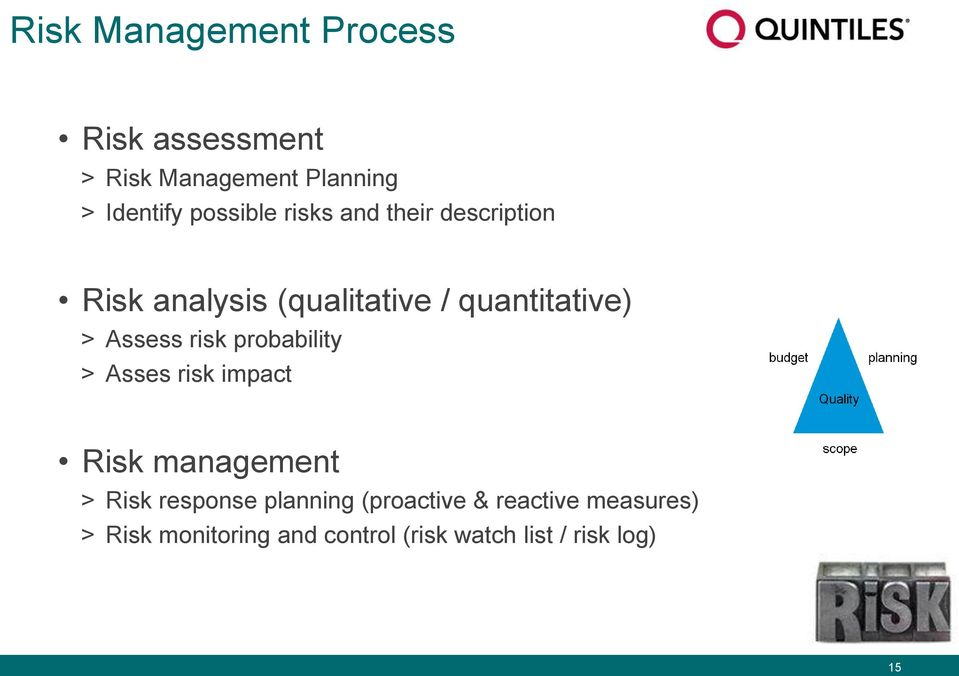 Assess risk probability > Asses risk impact Risk management > Risk response planning
