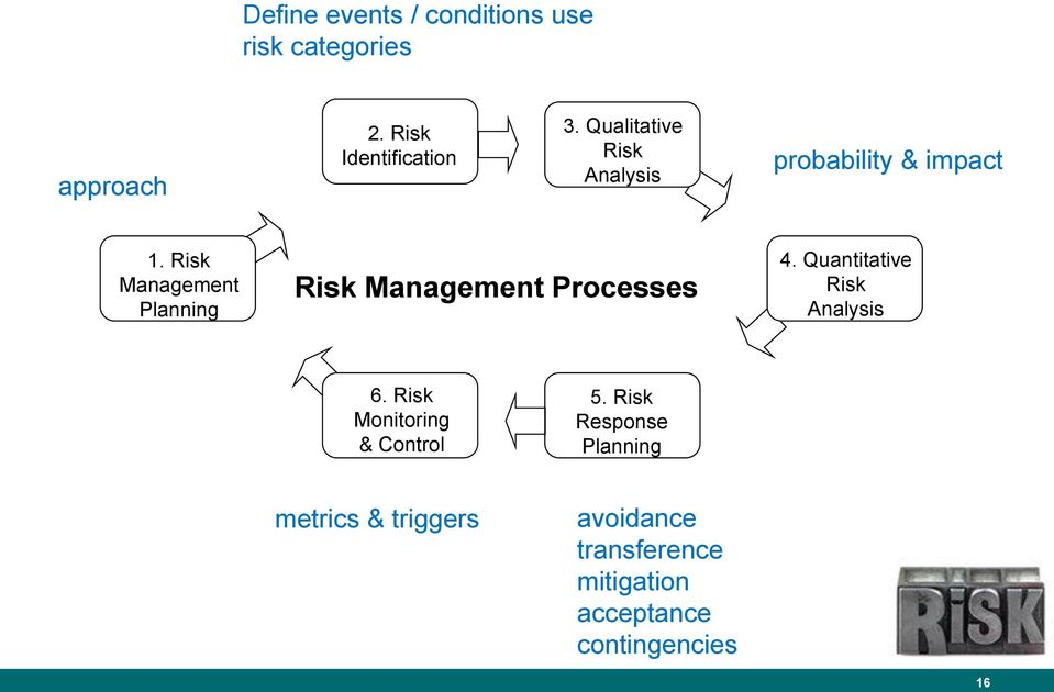 Risk Management Planning Risk Management Processes 4. Quantitative Risk Analysis 6.