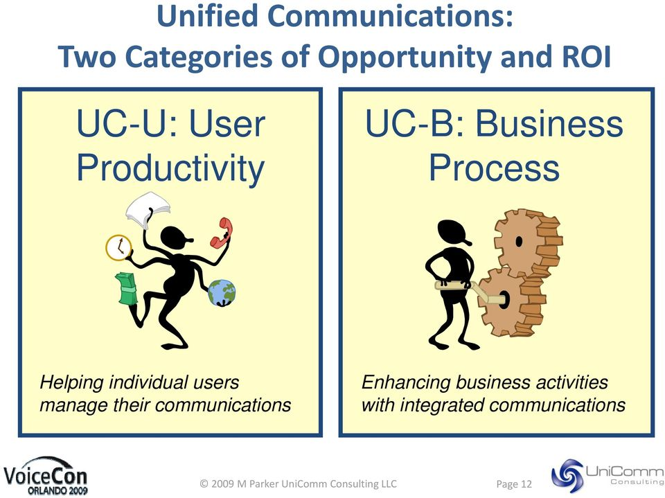 Helping individual users manage their communications