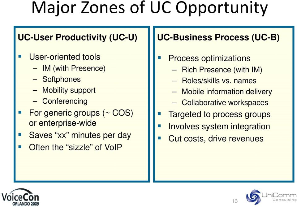 UC-Business Process (UC-B) Process optimizations Rich Presence (with IM) Roles/skills vs.