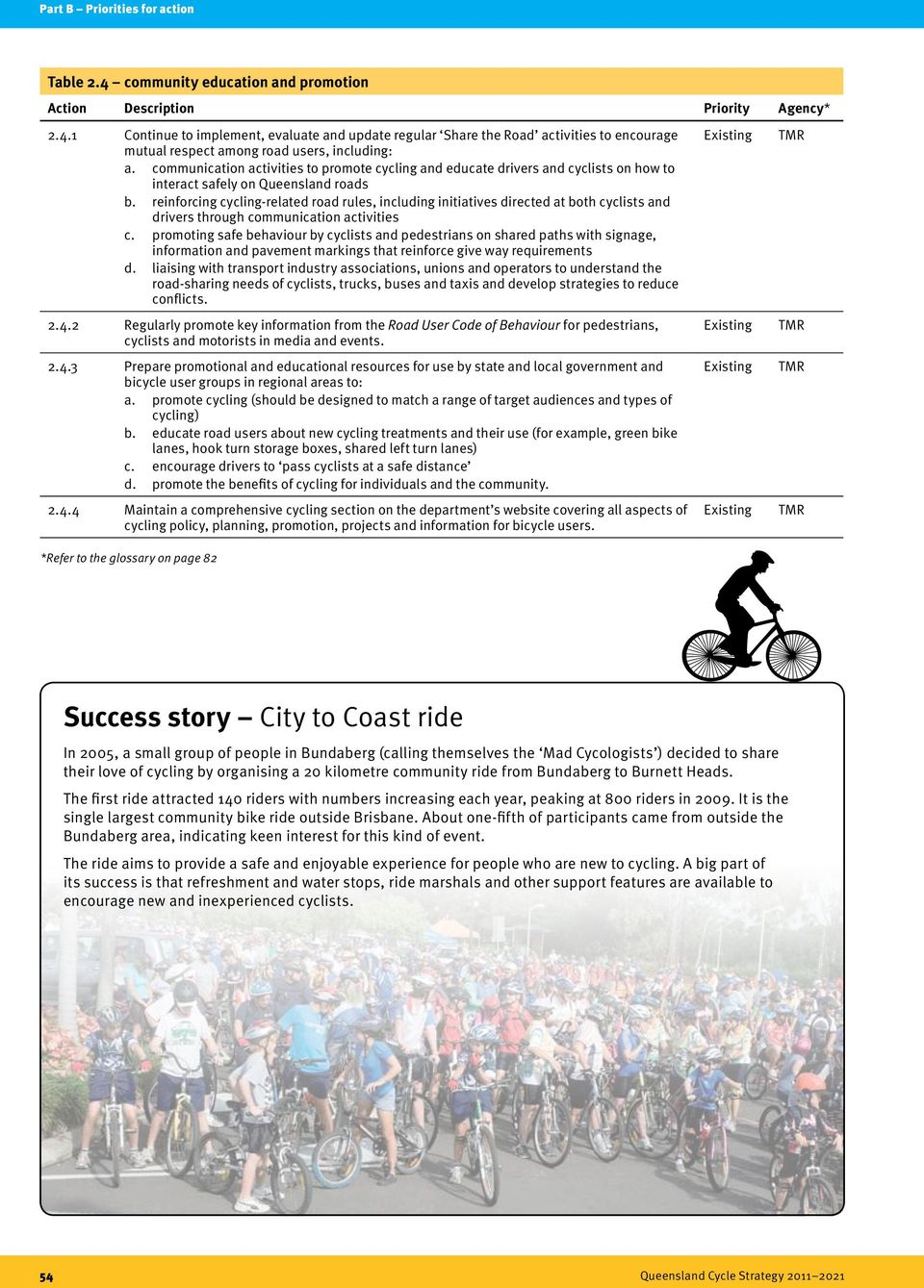 reinforcing cycling-related road rules, including initiatives directed at both cyclists and drivers through communication activities c.